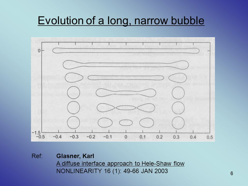 6 Evolution of a long, narrow bubble Ref:Glasner, Karl A diffuse interface approach to Hele-Shaw flow NONLINEARITY 16 (1): 49-66 JAN 2003