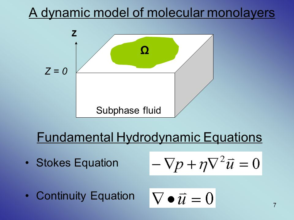 7 A dynamic model of molecular monolayers Z = 0 Ω Subphase fluid Z Fundamental Hydrodynamic Equations Stokes Equation Continuity Equation
