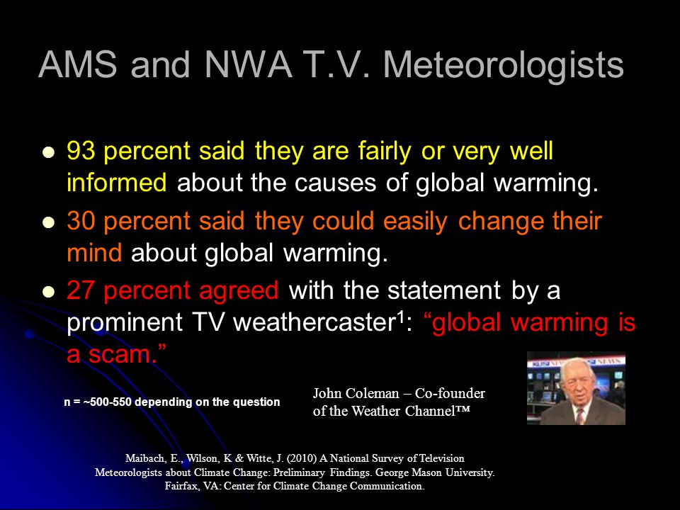 AMS and NWA T.V. Meteorologists 93 percent said they are fairly or very well informed about the causes of global warming. 30 percent said they could e