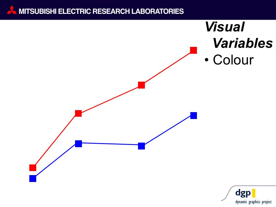 Visual Variables Colour