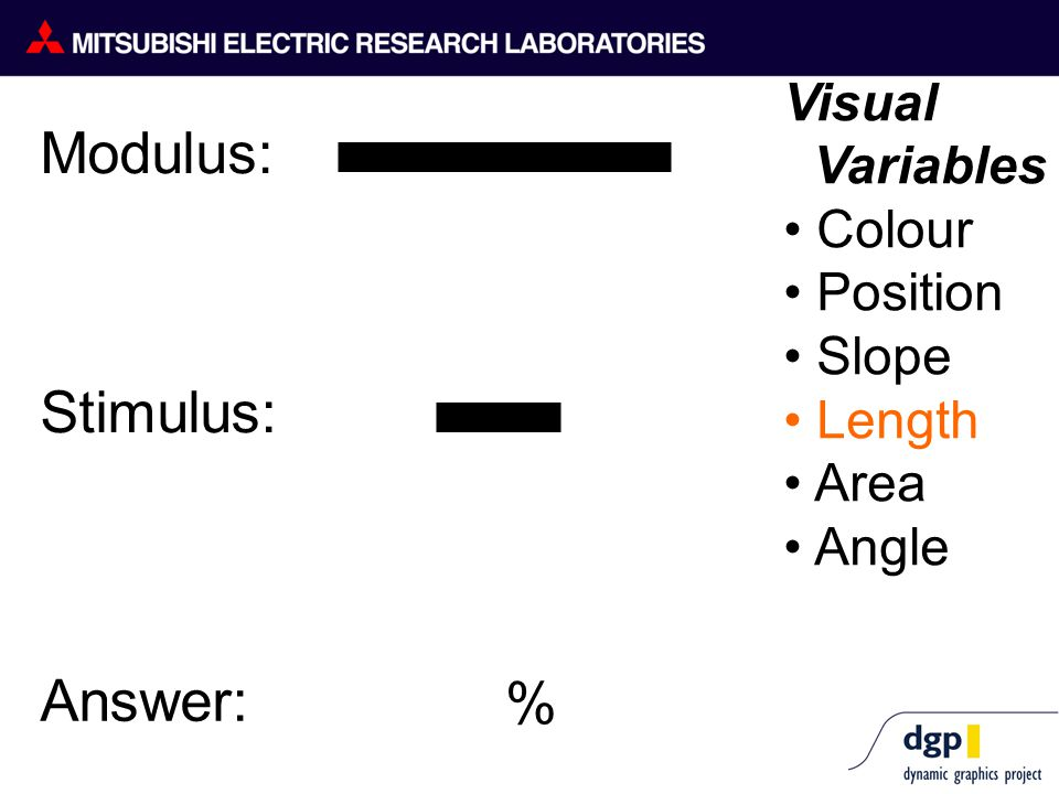 Visual Variables Colour Position Slope Length Area Angle Modulus: Stimulus: Answer: 38%