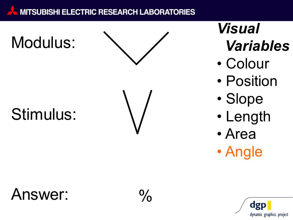 Modulus: Stimulus: Answer: 40% Visual Variables Colour Position Slope Length Area Angle
