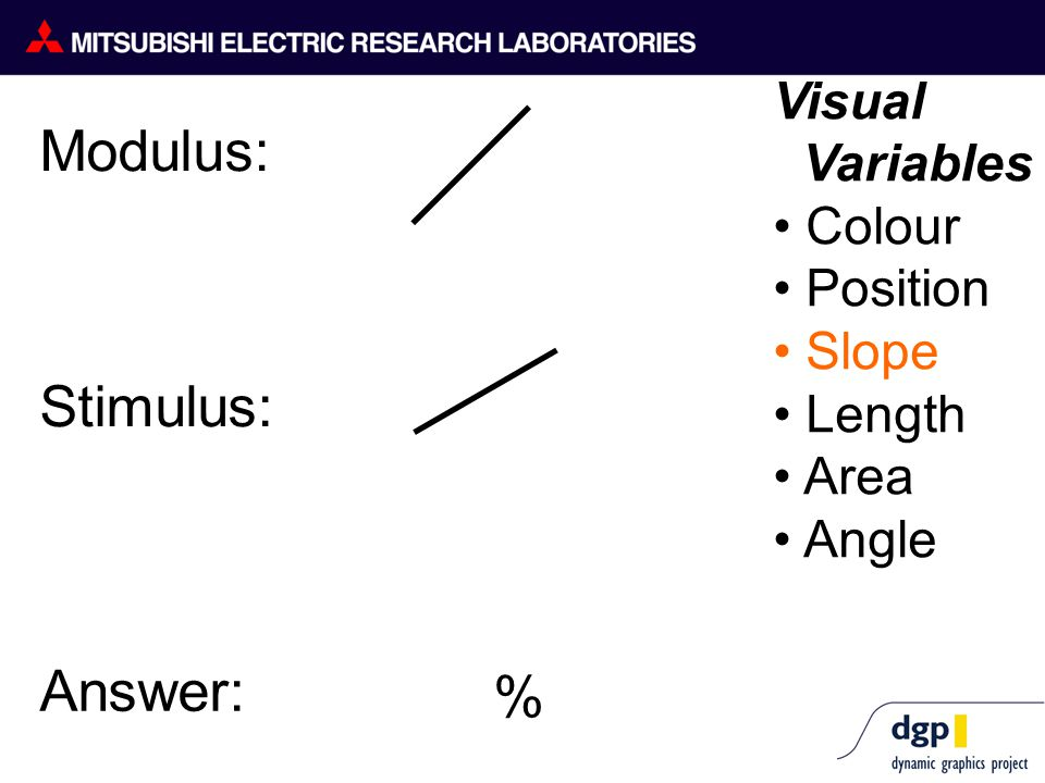 Modulus: Stimulus: Answer: 67% Visual Variables Colour Position Slope Length Area Angle