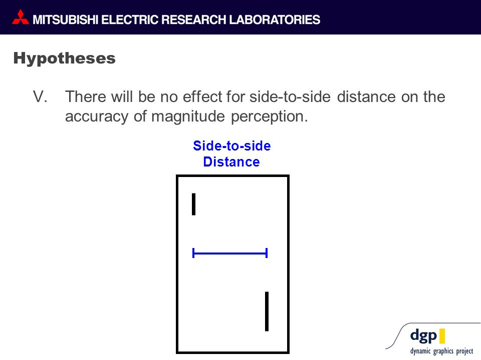 Hypotheses V. There will be no effect for side-to-side distance on the accuracy of magnitude perception. Side-to-side Distance