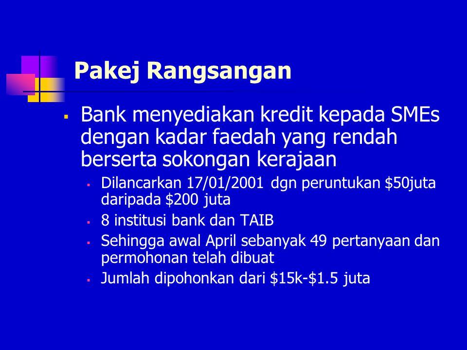 Pelan Tindakan Pemulihan Pakej Rangsangan Jangka Pendek Memperkenalkan dana kredit Meningkatkan perbelanjaan disektor terpilih Pelaburan terhadap Sumb