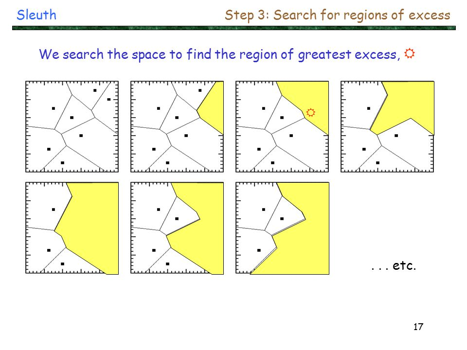 17 We search the space to find the region of greatest excess, R R...