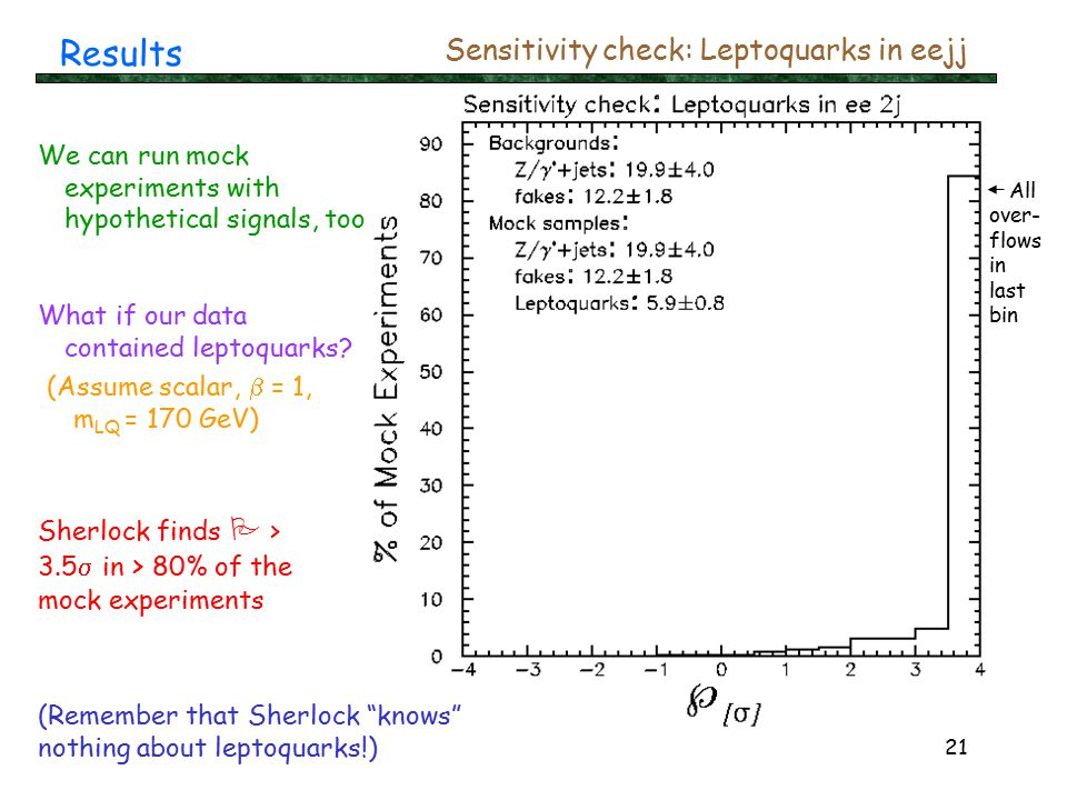 21 Results Sensitivity check: Leptoquarks in eejj All over- flows in last bin We can run mock experiments with hypothetical signals, too What if our data contained leptoquarks.