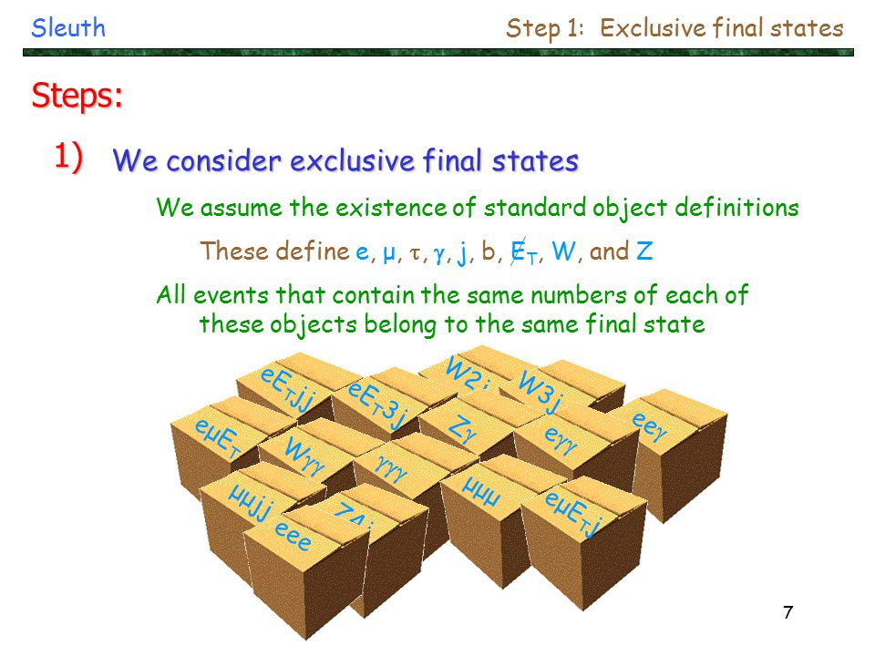 7 W2j We consider exclusive final states We assume the existence of standard object definitions These define e, μ, , , j, b, E T, W, and Z fi All events that contain the same numbers of each of these objects belong to the same final state Step 1: Exclusive final statesSleuthSteps: 1) 1) eμE T Z4j eE T jj eE T 3j W3j ee  e  ZZ W  μμjj eμE T j  μμμ eee