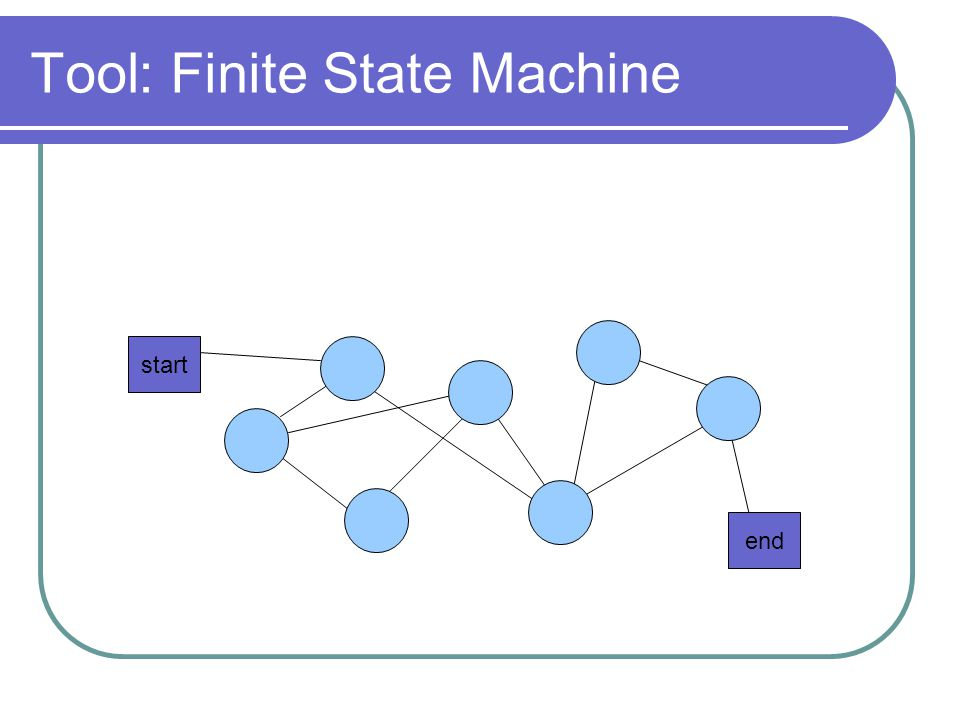 Tool: Finite State Machine start end