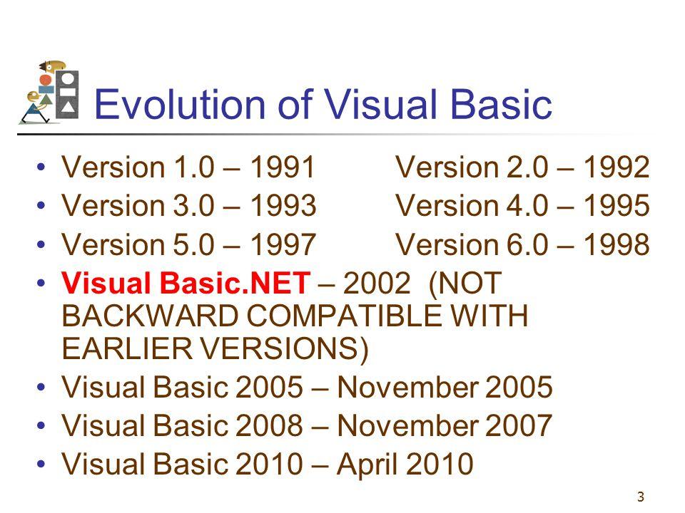 3 Evolution of Visual Basic Version 1.0 – 1991 Version 2.0 – 1992 Version 3.0 – 1993 Version 4.0 – 1995 Version 5.0 – 1997 Version 6.0 – 1998 Visual B