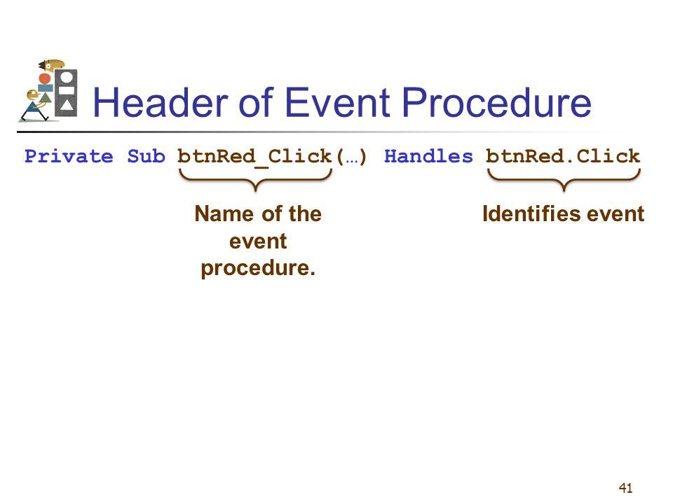 41 Header of Event Procedure Private Sub btnRed_Click(…) Handles btnRed.Click Identifies eventName of the event procedure.