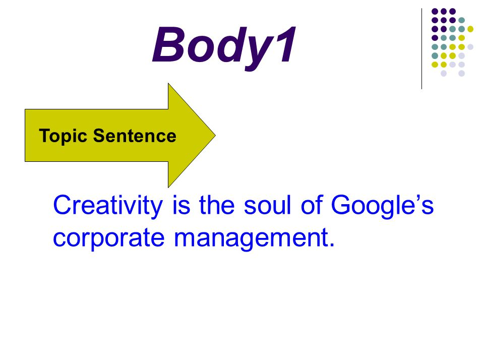 Body1 What- 70 % on the company's main business 20 % on the work that interests them 10 % on wild and crazy ideas Why- produce the new ideas How- happy and have fun in it