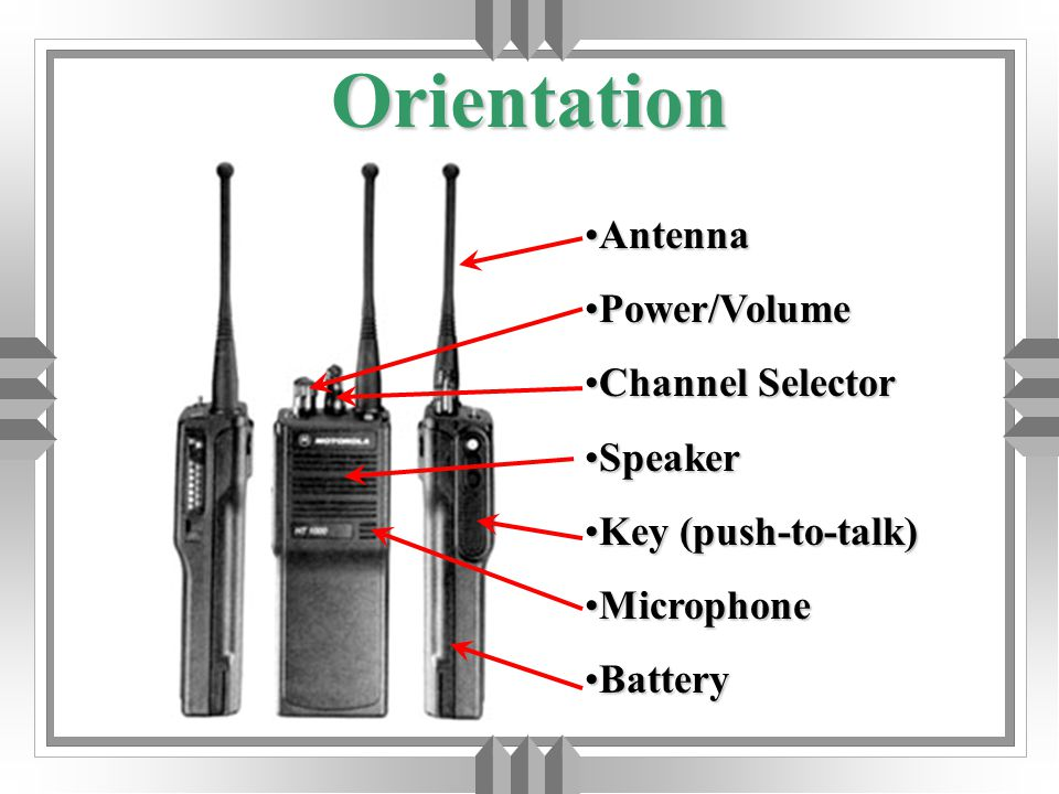 Orientation AntennaAntenna Power/VolumePower/Volume Channel SelectorChannel Selector SpeakerSpeaker Key (push-to-talk)Key (push-to-talk) MicrophoneMicrophone BatteryBattery