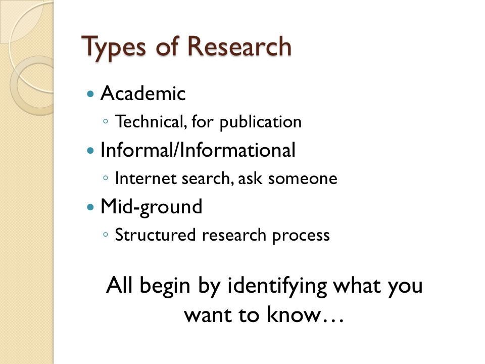 Types of Research Academic ◦ Technical, for publication Informal/Informational ◦ Internet search, ask someone Mid-ground ◦ Structured research process