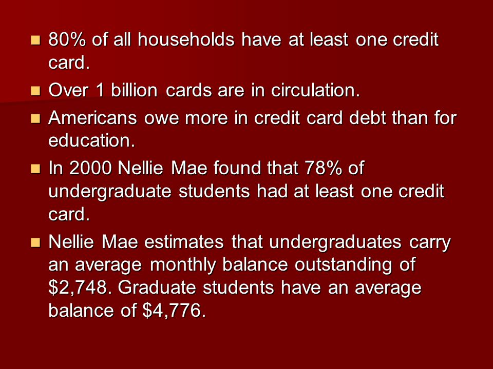 80% of all households have at least one credit card. 80% of all households have at least one credit card. Over 1 billion cards are in circulation. Ove
