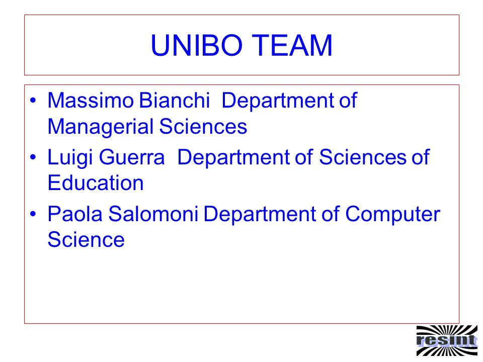 UNIBO TEAM Massimo Bianchi Department of Managerial Sciences Luigi Guerra Department of Sciences of Education Paola Salomoni Department of Computer Science