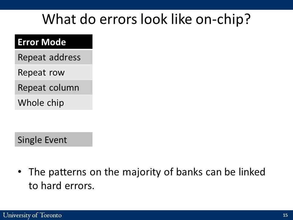 University of Toronto The patterns on the majority of banks can be linked to hard errors. What do errors look like on-chip? Error ModeBG/L BanksBG/P B