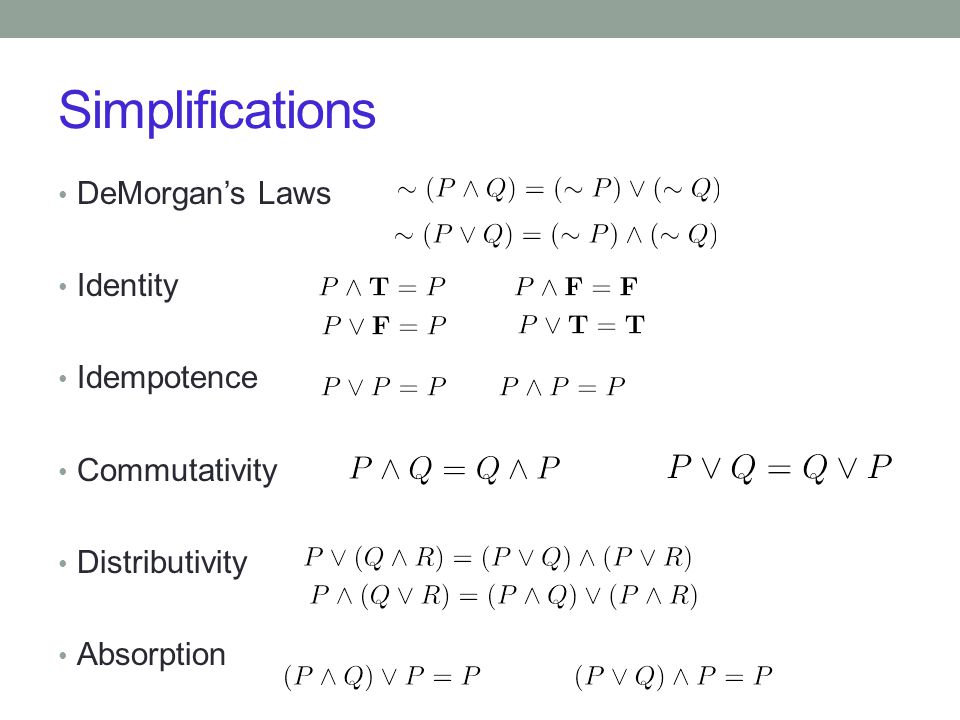 Simplifications DeMorgan's Laws Identity Idempotence Commutativity Distributivity Absorption