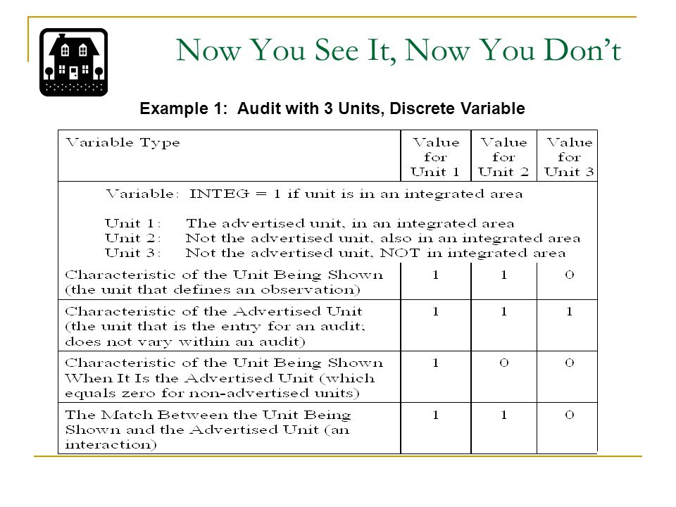 Now You See It, Now You Don't Example 1: Audit with 3 Units, Discrete Variable