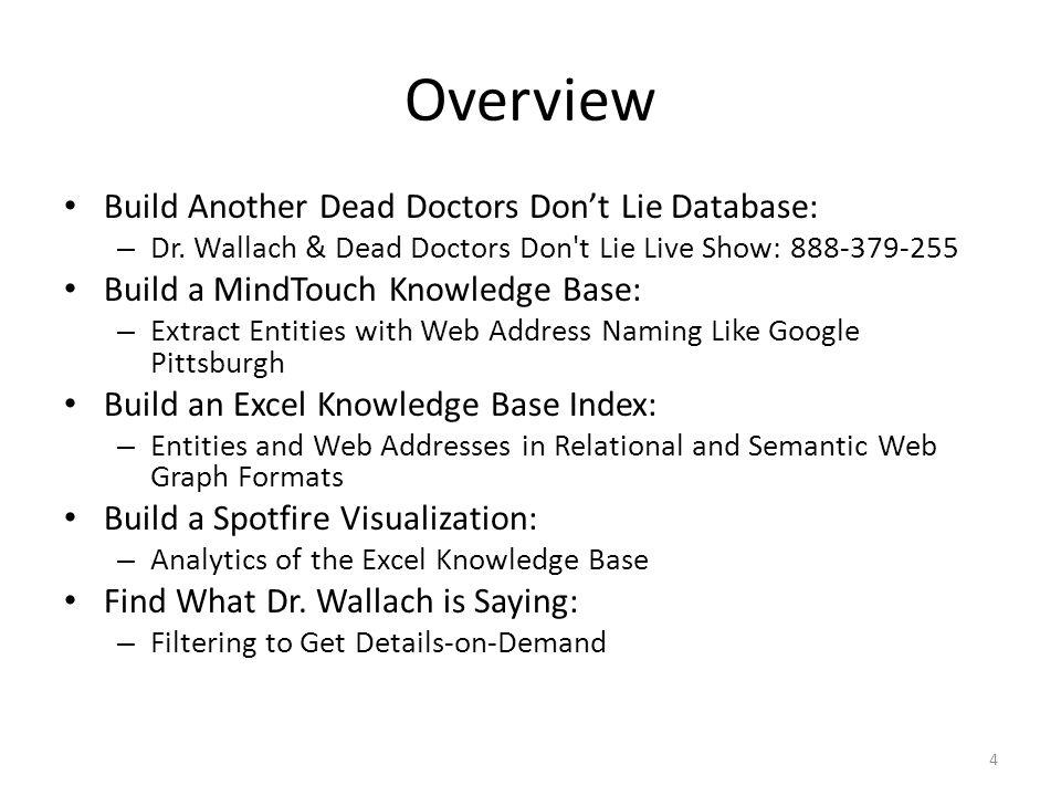 Show The Doctors Live Database dr Wallach Amp Dead Doctors Don 39 t Lie Live Show 888 379 255