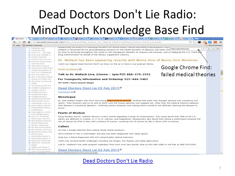 Dead Doctors Don't Lie Radio: MindTouch Knowledge Base Find 7 Dead Doctors Don't Lie Radio Google Chrome Find: failed medical theories