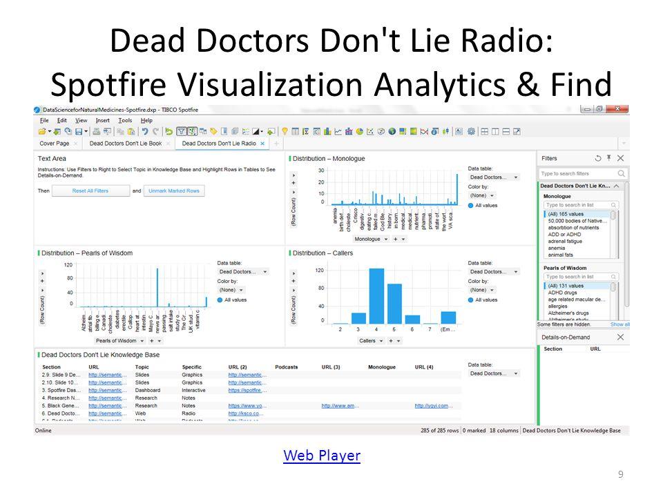Dead Doctors Don't Lie Radio: Spotfire Visualization Analytics & Find 9 Web Player