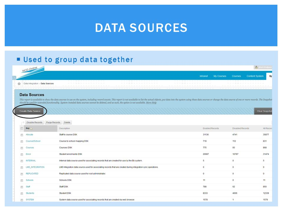  Used to group data together DATA SOURCES