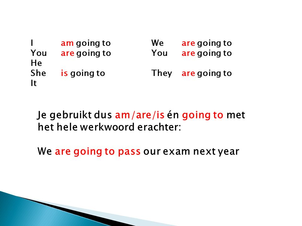 I am going toWe are going to You are going toYouare going to He Sheis going toThey are going to It Je gebruikt dus am/are/is én going to met het hele werkwoord erachter: We are going to pass our exam next year