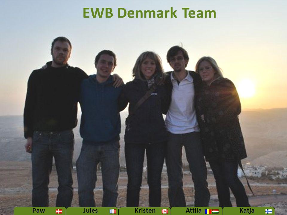 EWB Denmark Team PawKatja Attila KristenJules