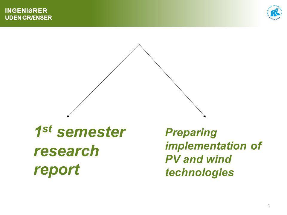 4 Preparing implementation of PV and wind technologies INGENI Ø RER UDEN GR Æ NSER 1 st semester research report