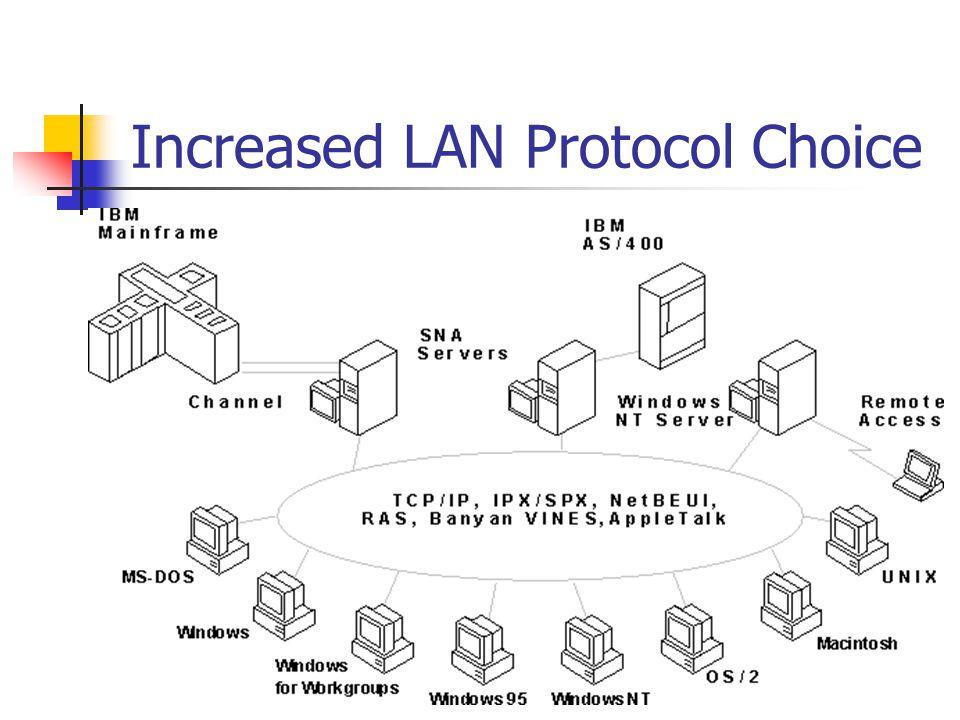 Increased LAN Protocol Choice