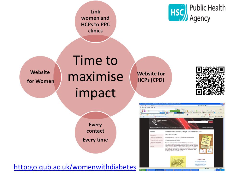 Time to maximise impact Link women and HCPs to PPC clinics Website for HCPs (CPD) Every contact Every time Website for Women http:go.qub.ac.uk/womenwi