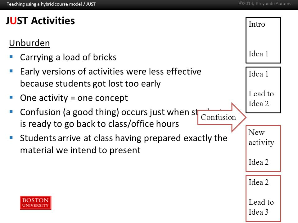 Boston University Slideshow Title Goes Here JUST Activities Unburden  Carrying a load of bricks  Early versions of activities were less effective be