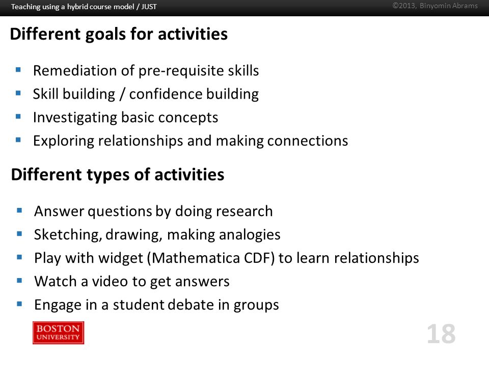 Boston University Slideshow Title Goes Here Different goals for activities Teaching using a hybrid course model / JUST 18 ©2013, Binyomin Abrams  Rem