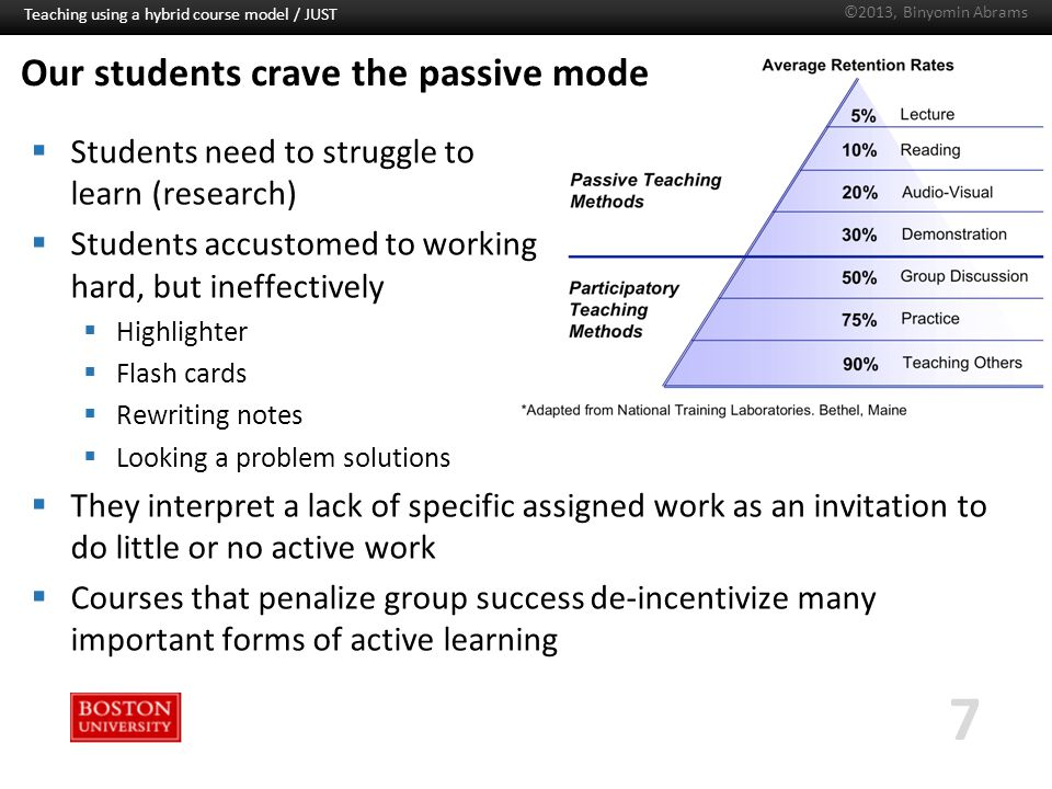 Boston University Slideshow Title Goes Here Our students crave the passive mode Teaching using a hybrid course model / JUST 7 ©2013, Binyomin Abrams 