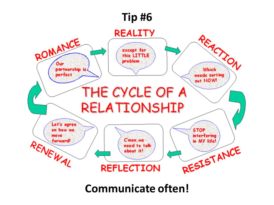 Tip #6 Communicate often!