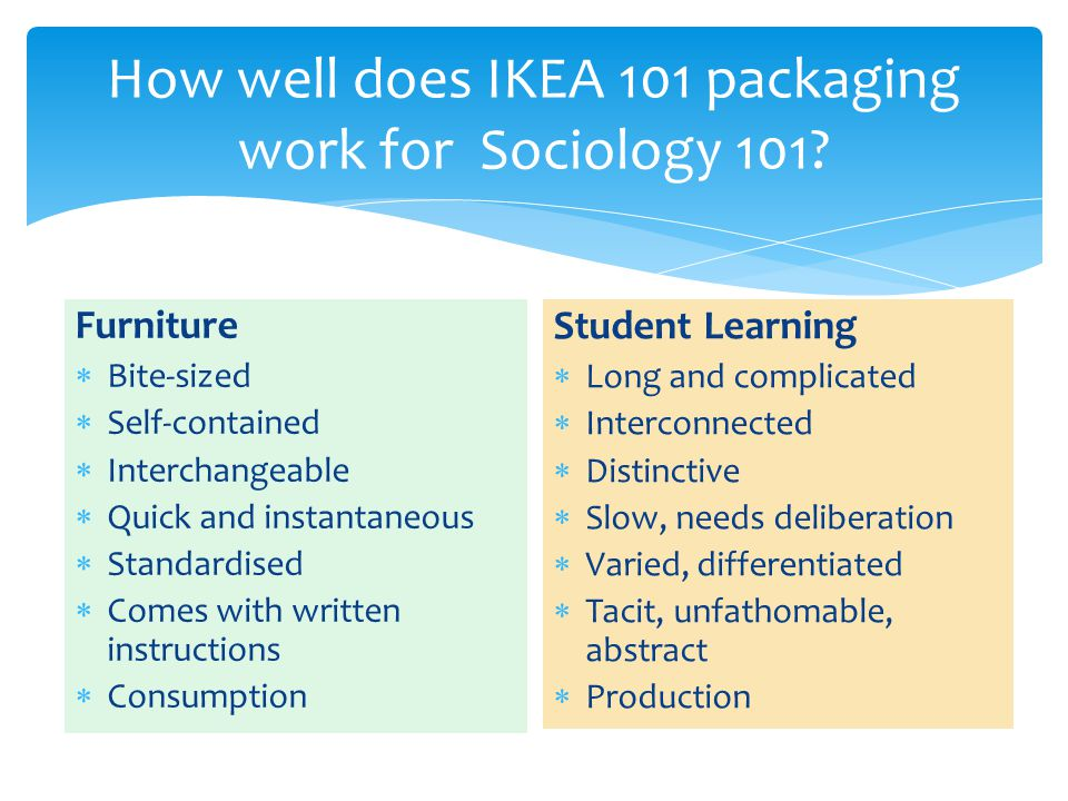 How well does IKEA 101 packaging work for Sociology 101? Furniture  Bite-sized  Self-contained  Interchangeable  Quick and instantaneous  Standar