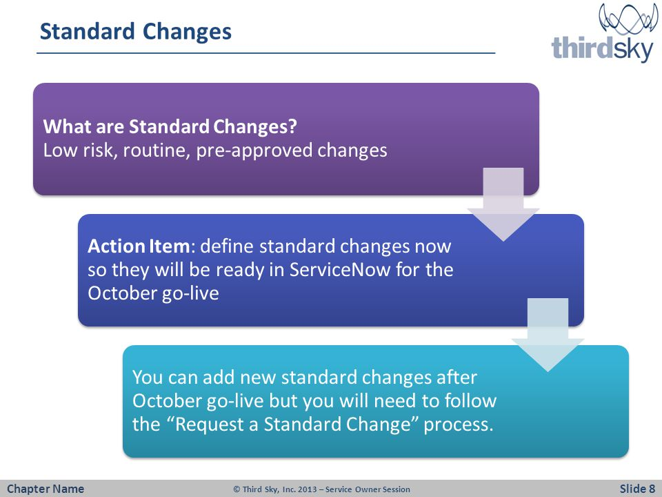 Standard Changes What are Standard Changes? Low risk, routine, pre-approved changes Action Item: define standard changes now so they will be ready in