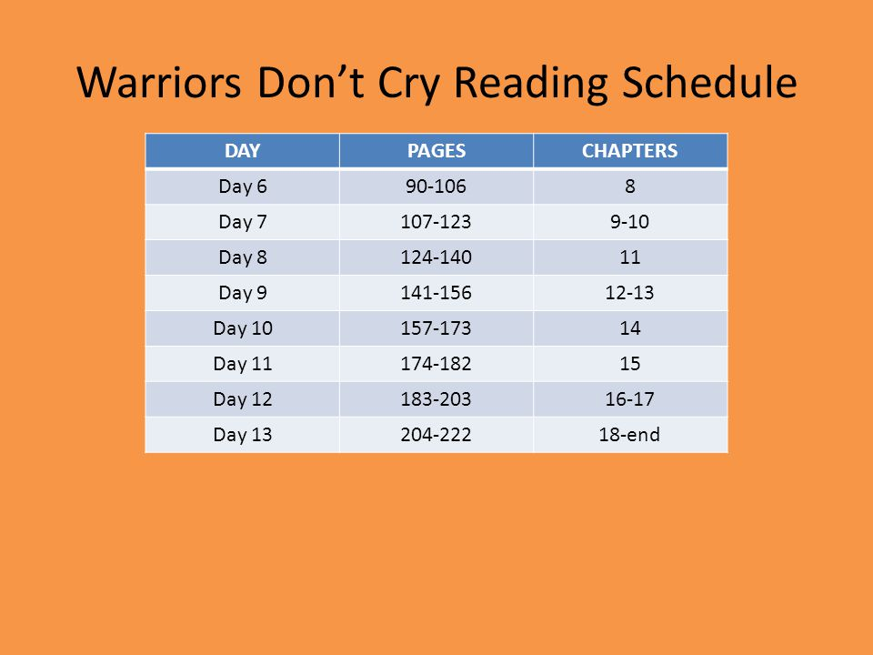 Warriors Don't Cry Reading Schedule DAYPAGESCHAPTERS Day 690-1068 Day 7107-1239-10 Day 8124-14011 Day 9141-15612-13 Day 10157-17314 Day 11174-18215 Da