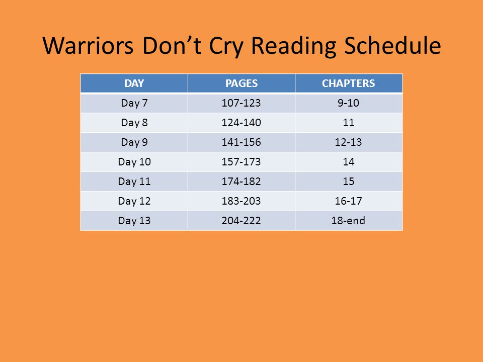 Warriors Don't Cry Reading Schedule DAYPAGESCHAPTERS Day 7107-1239-10 Day 8124-14011 Day 9141-15612-13 Day 10157-17314 Day 11174-18215 Day 12183-20316