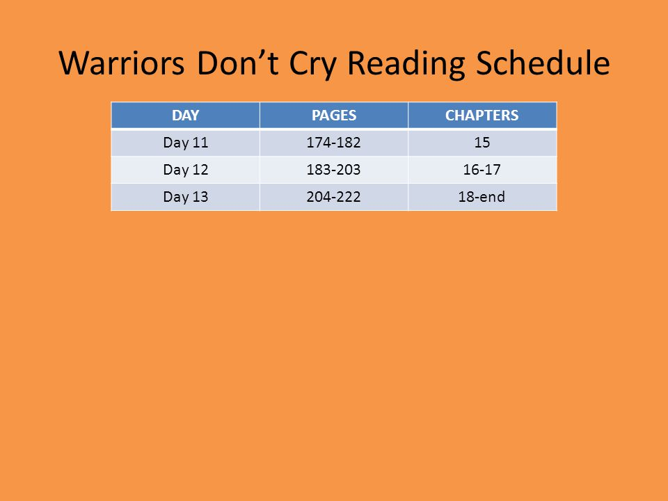 Warriors Don't Cry Reading Schedule DAYPAGESCHAPTERS Day 11174-18215 Day 12183-20316-17 Day 13204-22218-end