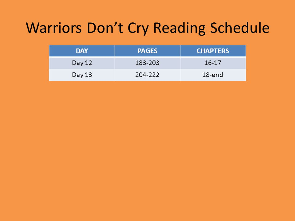 Warriors Don't Cry Reading Schedule DAYPAGESCHAPTERS Day 12183-20316-17 Day 13204-22218-end