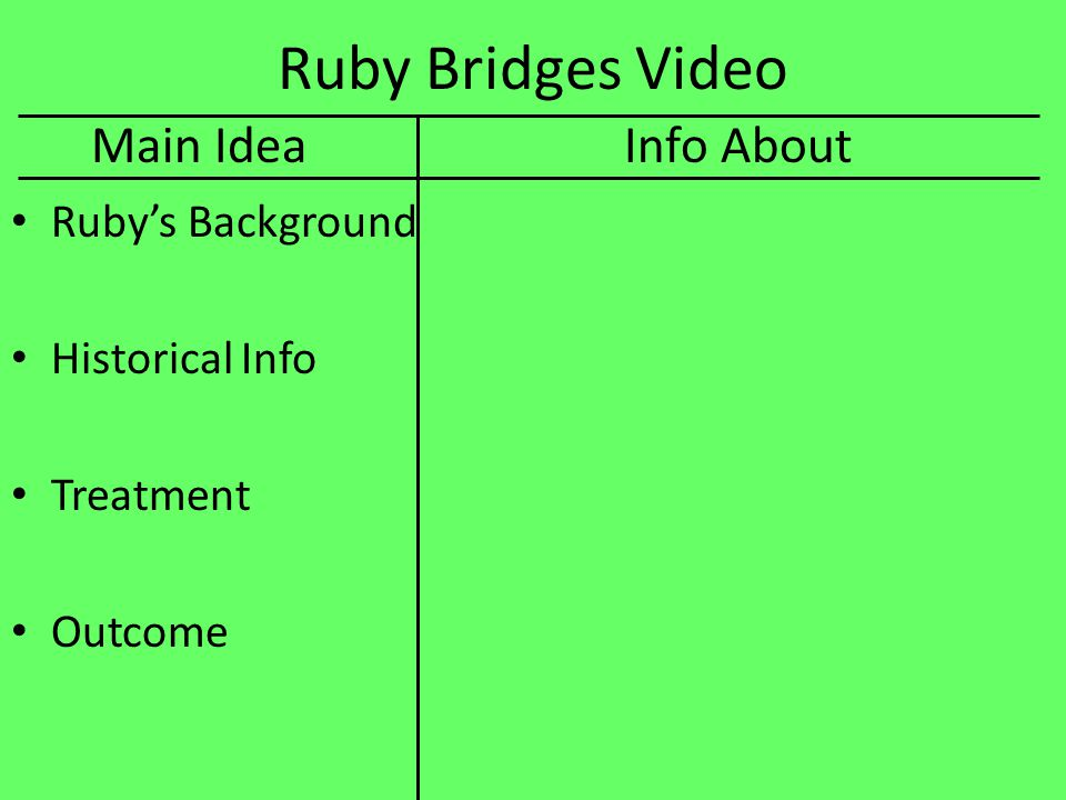 Ruby Bridges Video Ruby's Background Historical Info Treatment Outcome Main IdeaInfo About