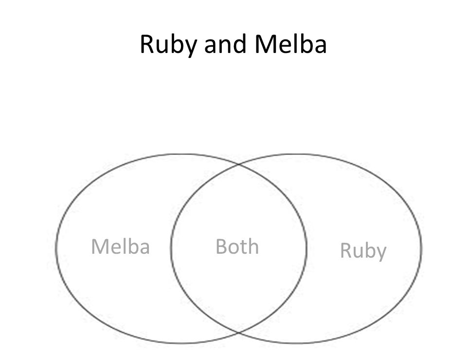 Ruby and Melba Ruby MelbaBoth