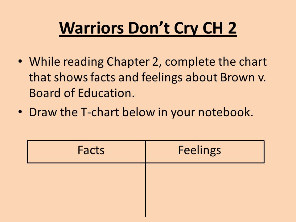 Warriors Don't Cry CH 2 While reading Chapter 2, complete the chart that shows facts and feelings about Brown v. Board of Education. Draw the T-chart