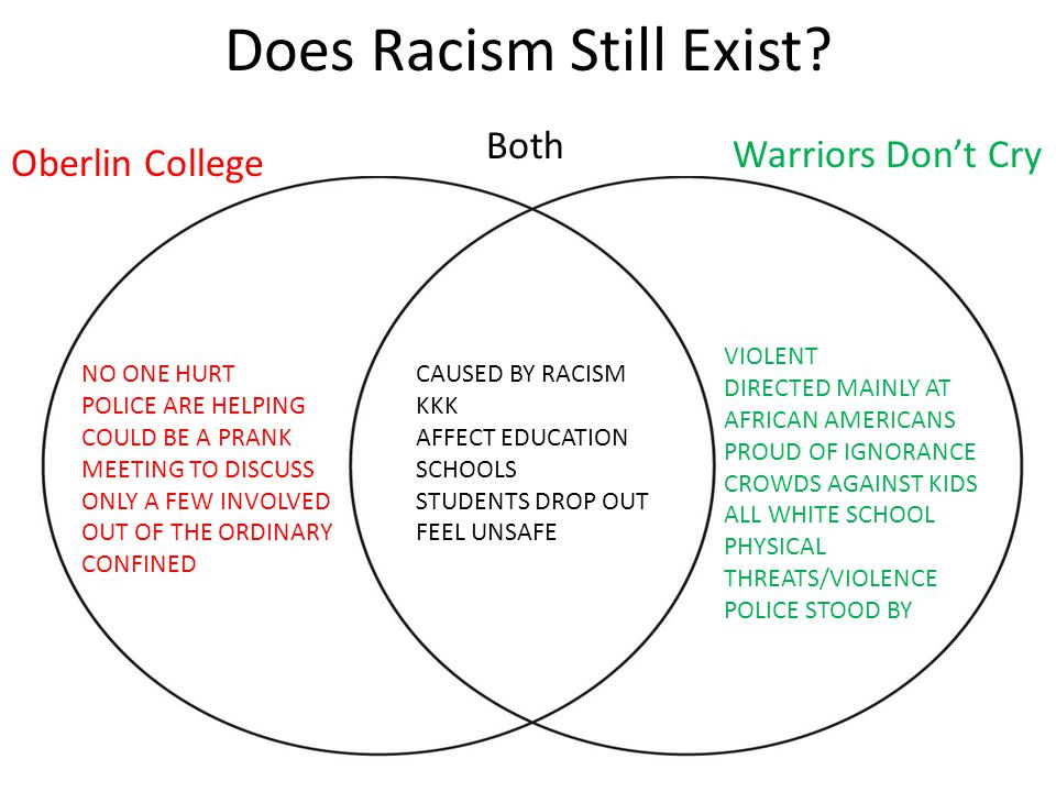 Does Racism Still Exist? Oberlin College Warriors Don't Cry Both NO ONE HURT POLICE ARE HELPING COULD BE A PRANK MEETING TO DISCUSS ONLY A FEW INVOLVE