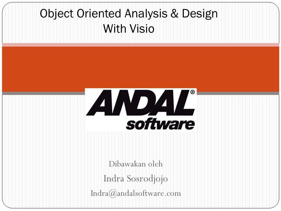 2 Analisis Application Domain Component Design Architectural Design Application Domain Analysis Problem Domain Analysis Specifications of components Model Requirements for use Specifications of architecture