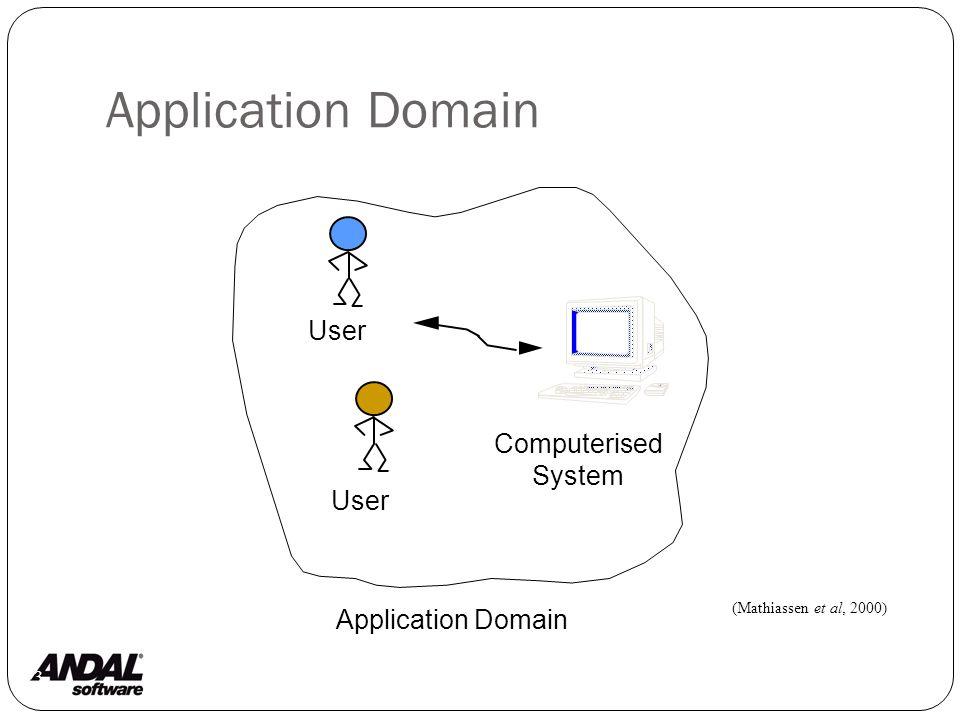 Dasar Usage Analysis 14 Tentukan application domain dengan use cases.