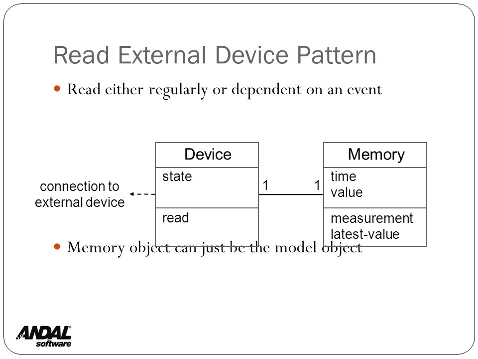 Read External Device Pattern 68 Read either regularly or dependent on an event Memory object can just be the model object Memory time value measurement latest-value Device state read connection to external device 11