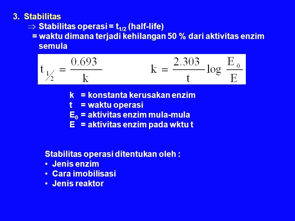 3.Stabilitas  Stabilitas operasi = t 1/2 (half-life) = waktu dimana terjadi kehilangan 50 % dari aktivitas enzim semula k = konstanta kerusakan enzim t = waktu operasi E 0 = aktivitas enzim mula-mula E = aktivitas enzim pada wktu t Stabilitas operasi ditentukan oleh : Jenis enzim Cara imobilisasi Jenis reaktor